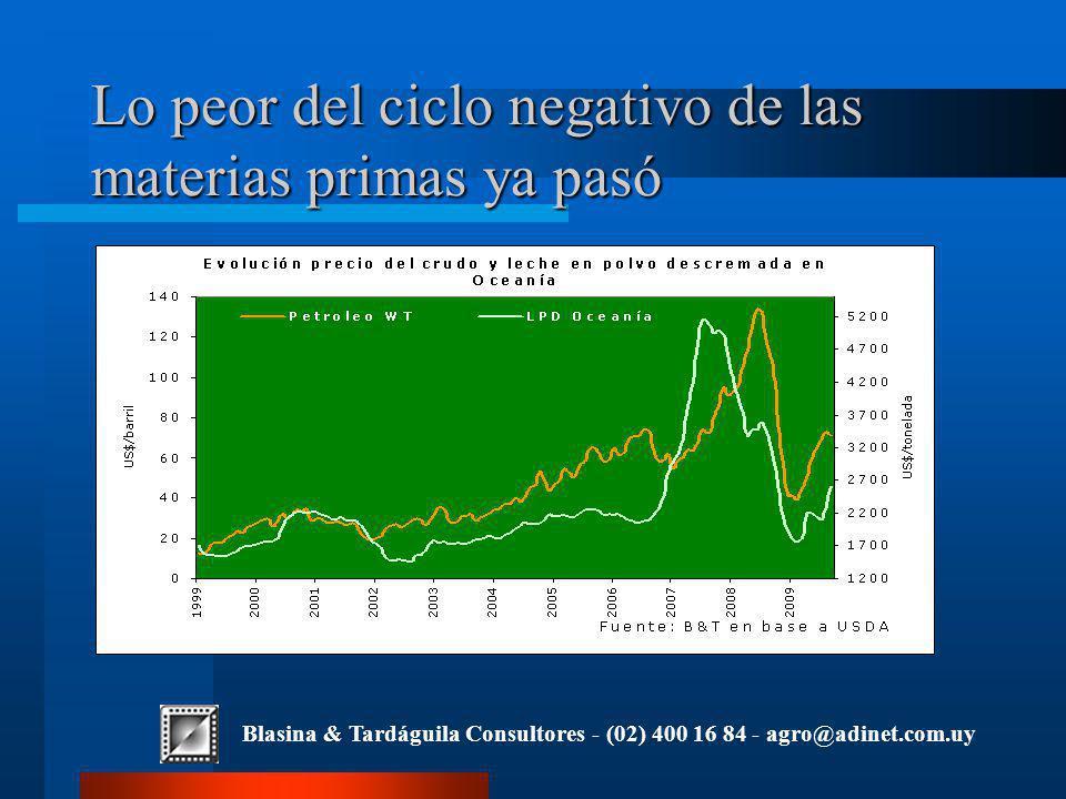 Blasina & Tardáguila Consultores - (02) 400 16 84 - agro@adinet.com.uy Lo peor del ciclo negativo de las materias primas ya pasó