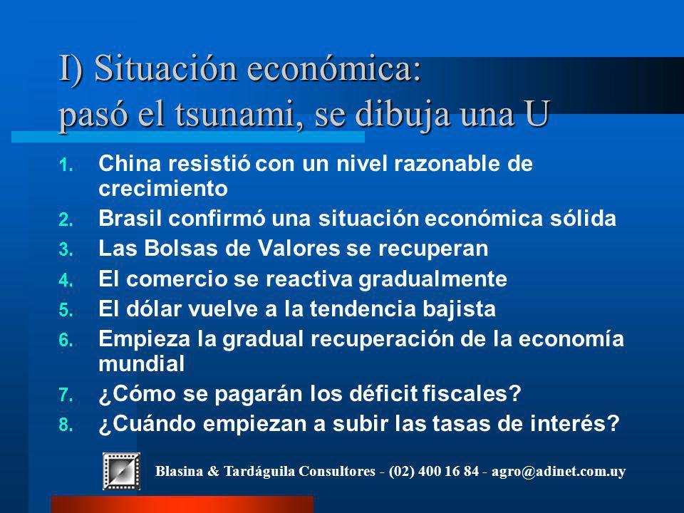 Blasina & Tardáguila Consultores - (02) 400 16 84 - agro@adinet.com.uy I) Situación económica: pasó el tsunami, se dibuja una U 1.