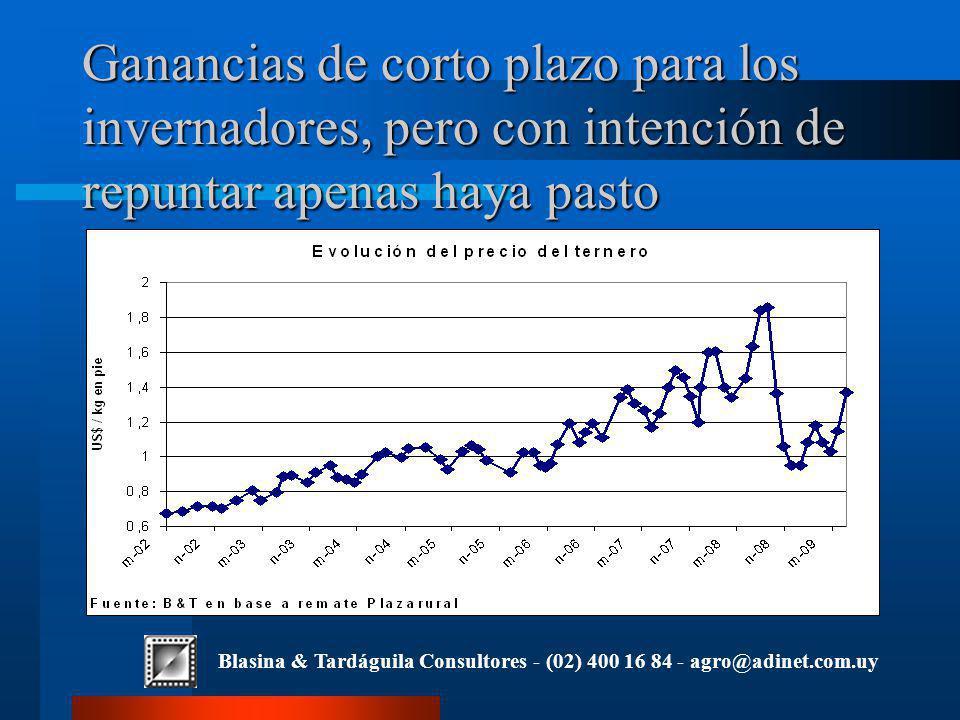 Blasina & Tardáguila Consultores - (02) 400 16 84 - agro@adinet.com.uy Ganancias de corto plazo para los invernadores, pero con intención de repuntar apenas haya pasto