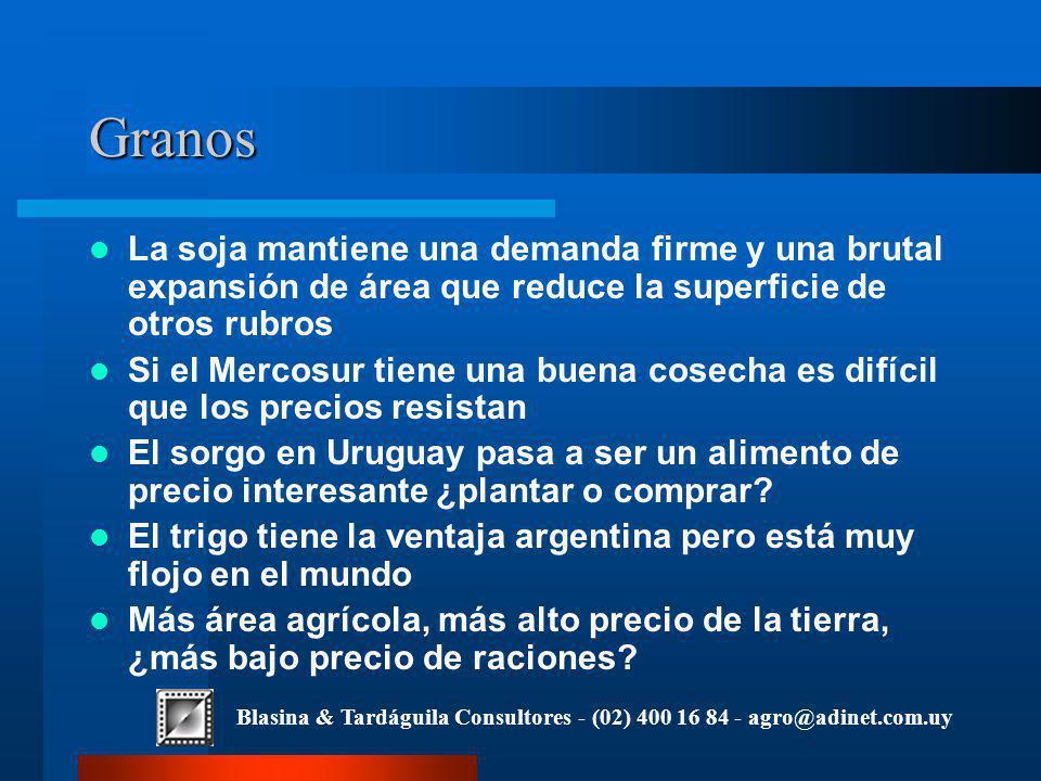Blasina & Tardáguila Consultores - (02) 400 16 84 - agro@adinet.com.uy Granos La soja mantiene una demanda firme y una brutal expansión de área que reduce la superficie de otros rubros Si el Mercosur tiene una buena cosecha es difícil que los precios resistan El sorgo en Uruguay pasa a ser un alimento de precio interesante ¿plantar o comprar.