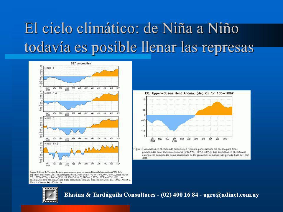 Blasina & Tardáguila Consultores - (02) 400 16 84 - agro@adinet.com.uy El ciclo climático: de Niña a Niño todavía es posible llenar las represas