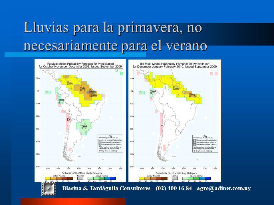 Blasina & Tardáguila Consultores - (02) 400 16 84 - agro@adinet.com.uy Lluvias para la primavera, no necesariamente para el verano
