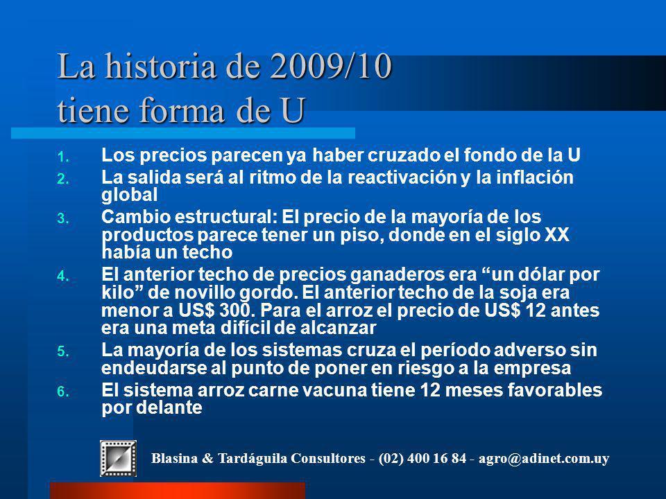 Blasina & Tardáguila Consultores - (02) 400 16 84 - agro@adinet.com.uy La historia de 2009/10 tiene forma de U 1.