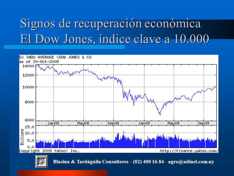 Signos de recuperación económica El Dow Jones, índice clave a 10.000