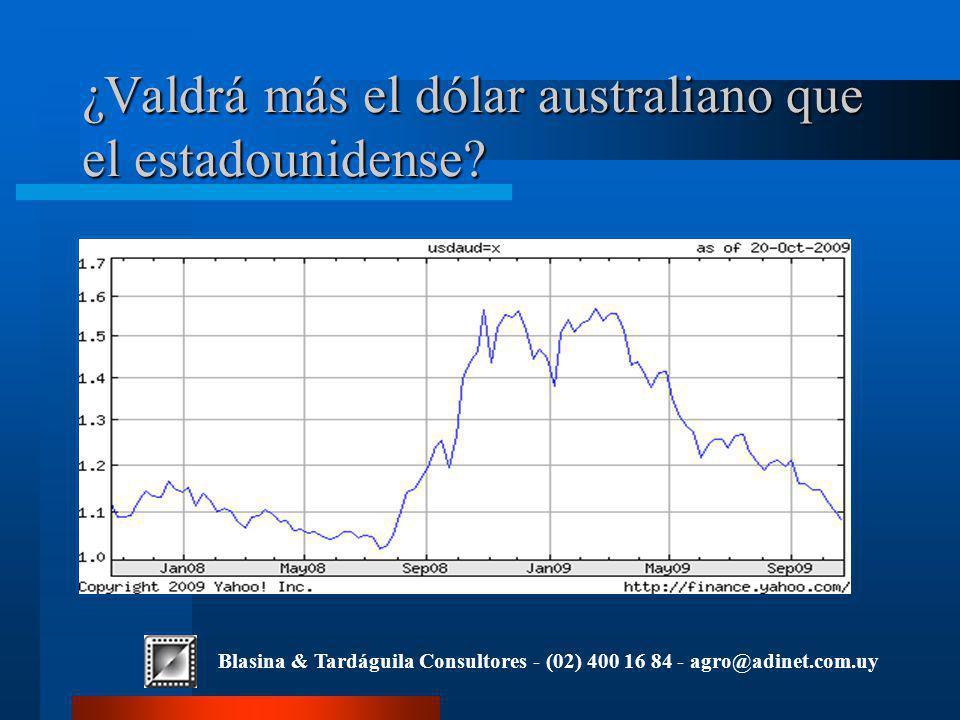 Blasina & Tardáguila Consultores - (02) 400 16 84 - agro@adinet.com.uy ¿Valdrá más el dólar australiano que el estadounidense