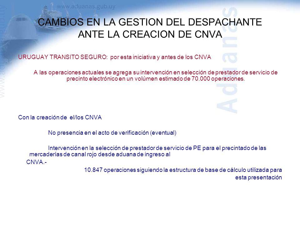 CAMBIOS EN LA GESTION DEL DESPACHANTE ANTE LA CREACION DE CNVA URUGUAY TRANSITO SEGURO: por esta iniciativa y antes de los CNVA A las operaciones actu