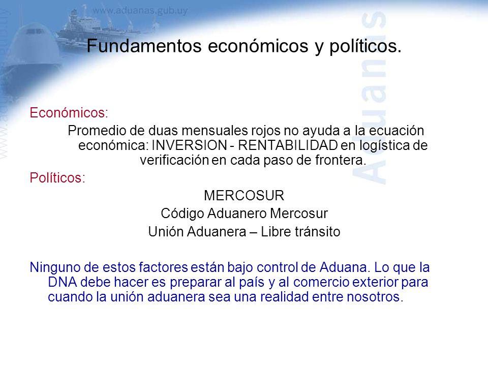 Fundamentos económicos y políticos. Económicos: Promedio de duas mensuales rojos no ayuda a la ecuación económica: INVERSION - RENTABILIDAD en logísti