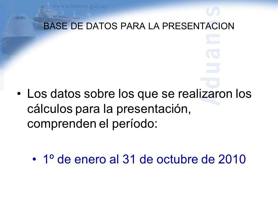 BASE DE DATOS PARA LA PRESENTACION Los datos sobre los que se realizaron los cálculos para la presentación, comprenden el período: 1º de enero al 31 d