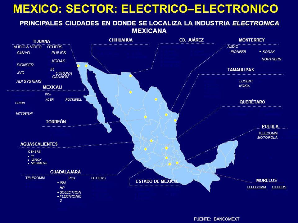 AUDIO & VIDEO SANYO PIONEER JVC OTHERS PHILIPS CASIO KODAK KYOCERA IR TIJUANA MEXICALI AUDIO & VIDEO SONY ORION DAEWOO GOLDSTAR MITSUBISHI PCs ACER OTHERS ROCKWELL CD.
