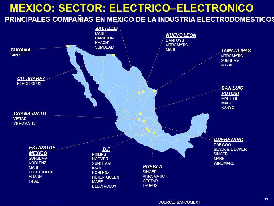 TIJUANA SANYO D.F. PHILIPS HOOVER SUNBEAM IMAN KOBLENZ FILTER QUEEN MABE ELECTROLUX ESTADO DE MEXICO SUNBEAM KOBLENZ MABE ELECTROLUX BRAUN T-FAL PUEBL