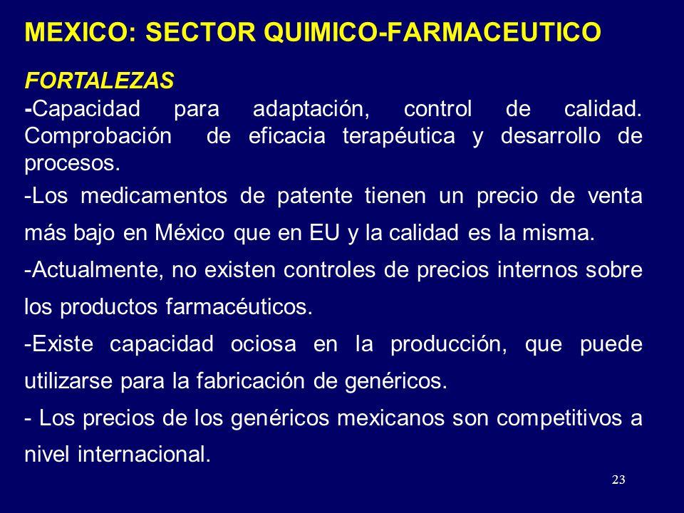 23 FORTALEZAS -Capacidad para adaptación, control de calidad. Comprobación de eficacia terapéutica y desarrollo de procesos. -Los medicamentos de pate