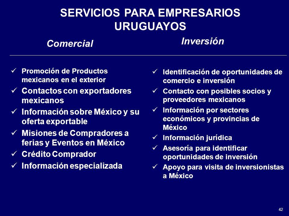 SERVICIOS PARA EMPRESARIOS URUGUAYOS Promoción de Productos mexicanos en el exterior Contactos con exportadores mexicanos Información sobre México y s