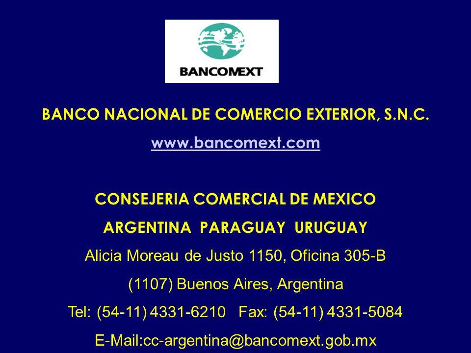 BANCO NACIONAL DE COMERCIO EXTERIOR, S.N.C. www.bancomext.com CONSEJERIA COMERCIAL DE MEXICO ARGENTINA PARAGUAY URUGUAY Alicia Moreau de Justo 1150, O