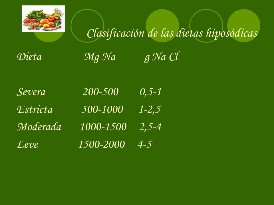 Clasificación de las dietas hiposódicas Dieta Mg Na g Na Cl Severa 200-500 0,5-1 Estricta 500-1000 1-2,5 Moderada 1000-1500 2,5-4 Leve 1500-2000 4-5