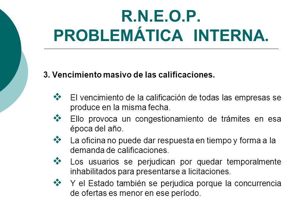R.N.E.O.P.PROBLEMÁTICA INTERNA. 3. Vencimiento masivo de las calificaciones.