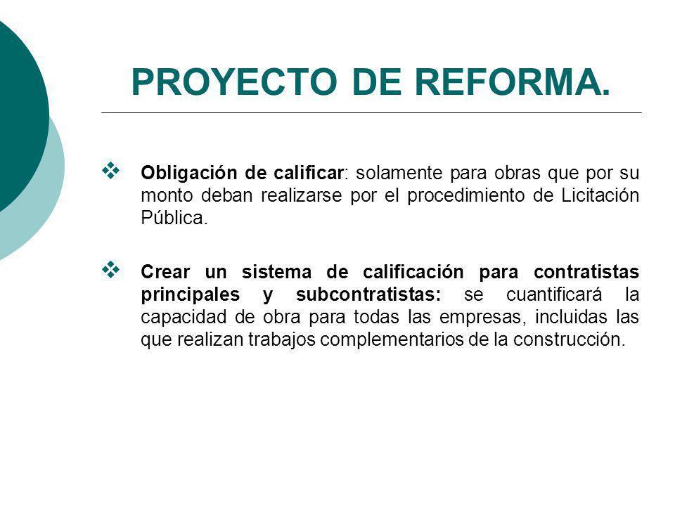PROYECTO DE REFORMA.