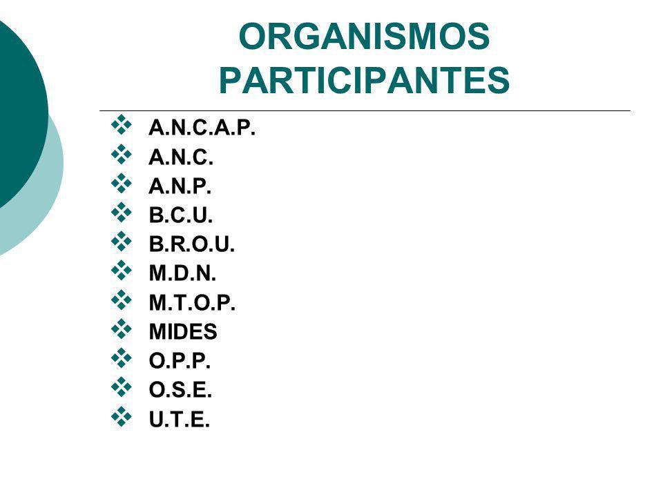 ORGANISMOS PARTICIPANTES A.N.C.A.P.A.N.C. A.N.P. B.C.U.