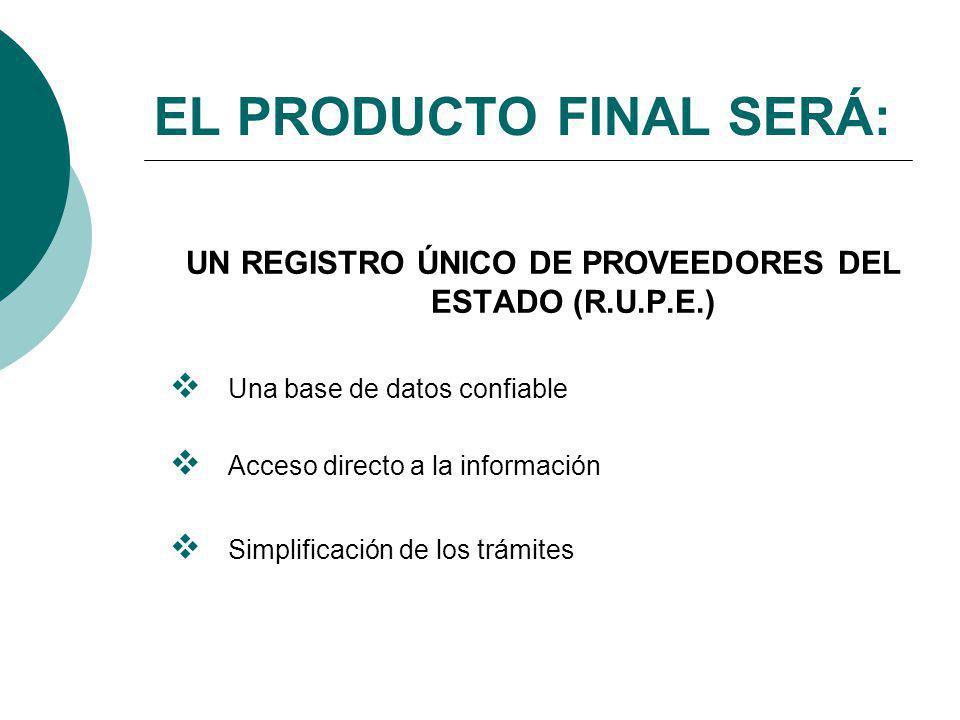 EL PRODUCTO FINAL SERÁ: UN REGISTRO ÚNICO DE PROVEEDORES DEL ESTADO (R.U.P.E.) Una base de datos confiable Acceso directo a la información Simplificación de los trámites
