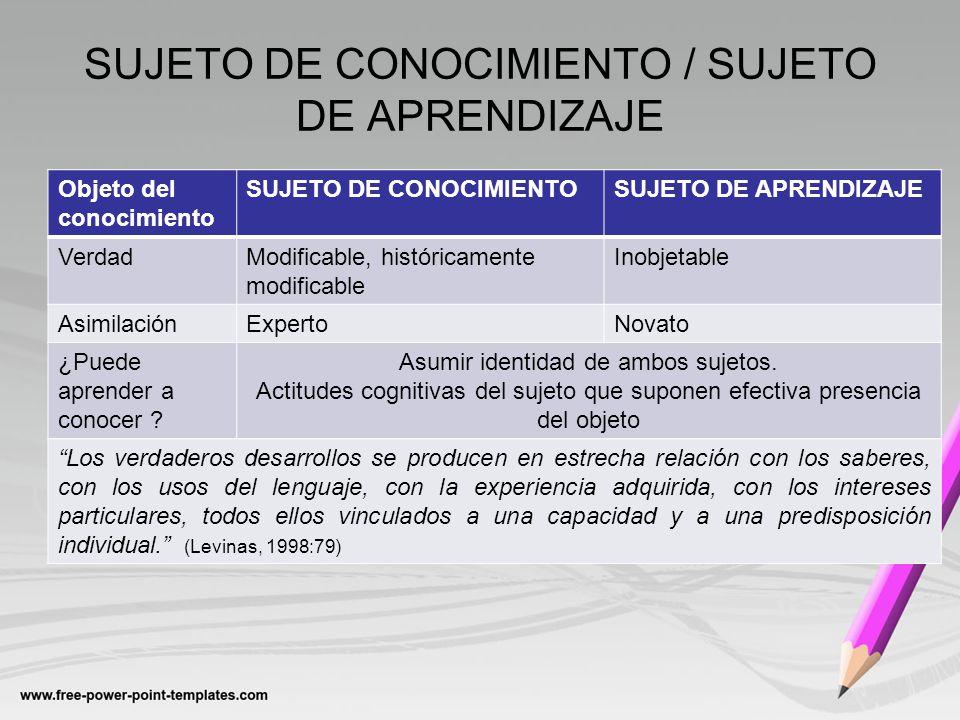 SUJETO DE CONOCIMIENTO / SUJETO DE APRENDIZAJE Objeto del conocimiento SUJETO DE CONOCIMIENTOSUJETO DE APRENDIZAJE VerdadModificable, históricamente m
