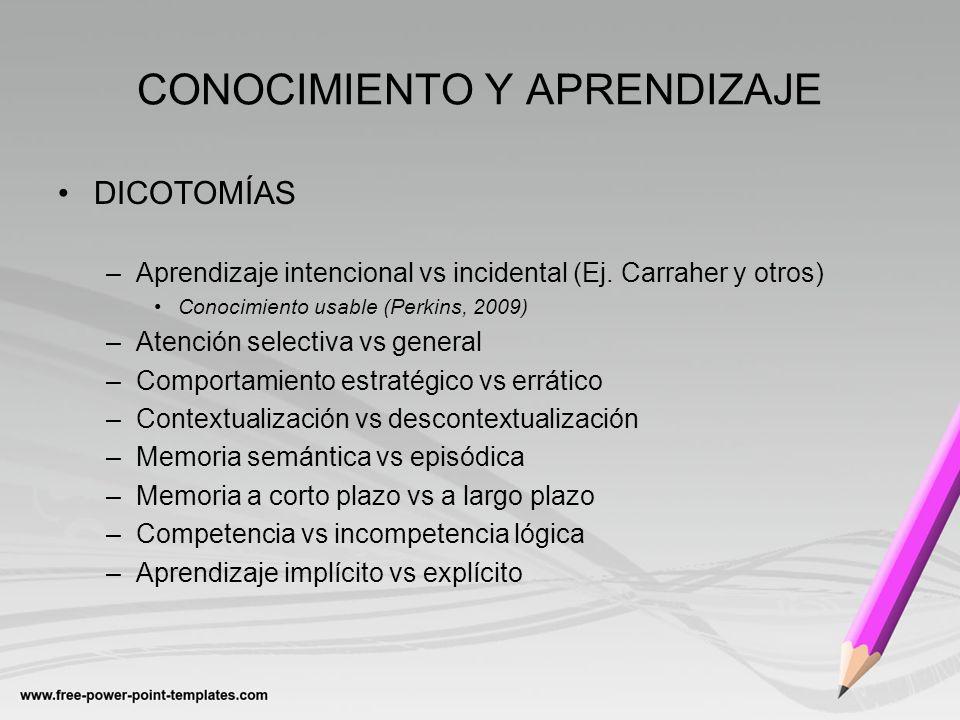 CONOCIMIENTO Y APRENDIZAJE DICOTOMÍAS –Aprendizaje intencional vs incidental (Ej. Carraher y otros) Conocimiento usable (Perkins, 2009) –Atención sele
