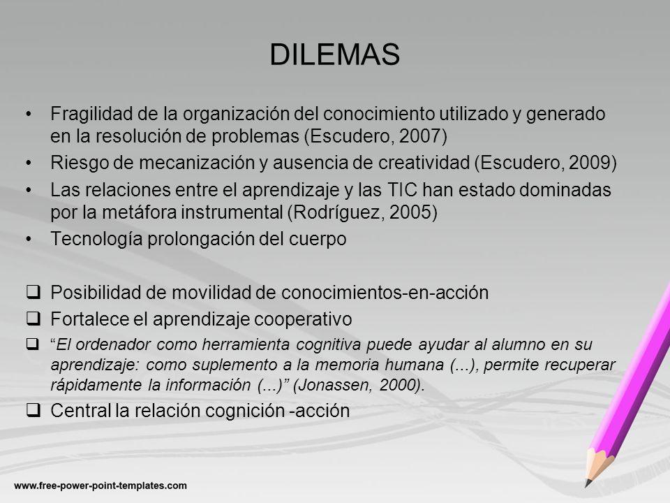 DILEMAS Fragilidad de la organización del conocimiento utilizado y generado en la resolución de problemas (Escudero, 2007) Riesgo de mecanización y au
