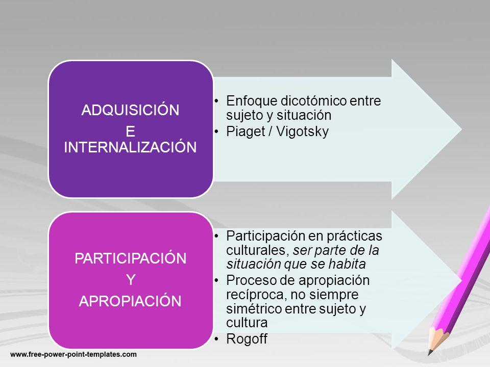 Enfoque dicotómico entre sujeto y situación Piaget / Vigotsky ADQUISICIÓN E INTERNALIZACIÓN Participación en prácticas culturales, ser parte de la sit