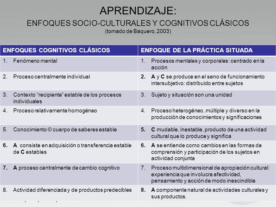 APRENDIZAJE: ENFOQUES SOCIO-CULTURALES Y COGNITIVOS CLÁSICOS (tomado de Baquero, 2003) ENFOQUES COGNITIVOS CLÁSICOSENFOQUE DE LA PRÁCTICA SITUADA 1.Fe