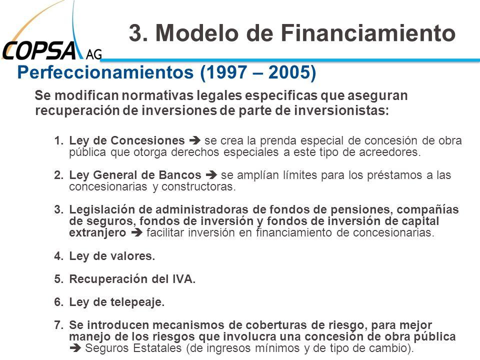 3. Modelo de Financiamiento Perfeccionamientos (1997 – 2005) Se modifican normativas legales especificas que aseguran recuperación de inversiones de p