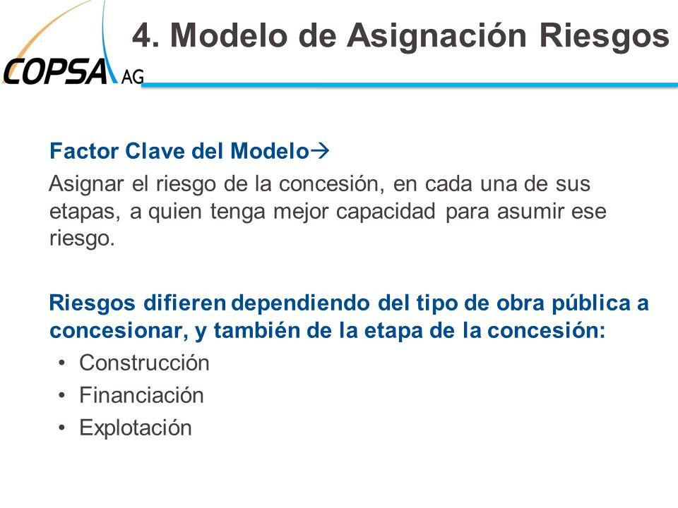 4. Modelo de Asignación Riesgos Factor Clave del Modelo Asignar el riesgo de la concesión, en cada una de sus etapas, a quien tenga mejor capacidad pa