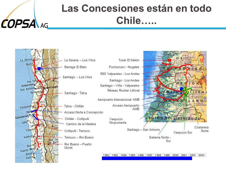 Las Concesiones están en todo Chile….. Tunel El Melón Camino de la Madera Acceso Norte a Concepción Santiago – San Antonio Puchuncavi - Nogales Acceso