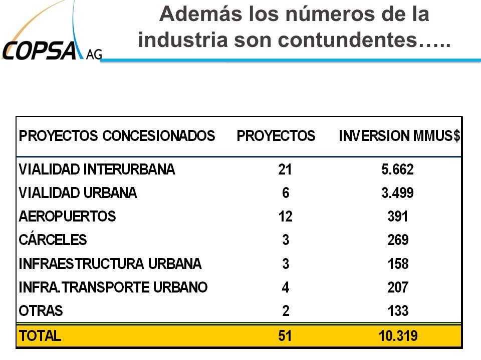 El Modelo de Concesiones en Chile El éxito del sistema de concesiones chileno se basa en cuatro factores claves y complementarios: 1.Modelo Político-Institucional 2.Modelo Económico 3.Modelo de Financiamiento 4.Modelo Asignación y Manejo de Riesgos