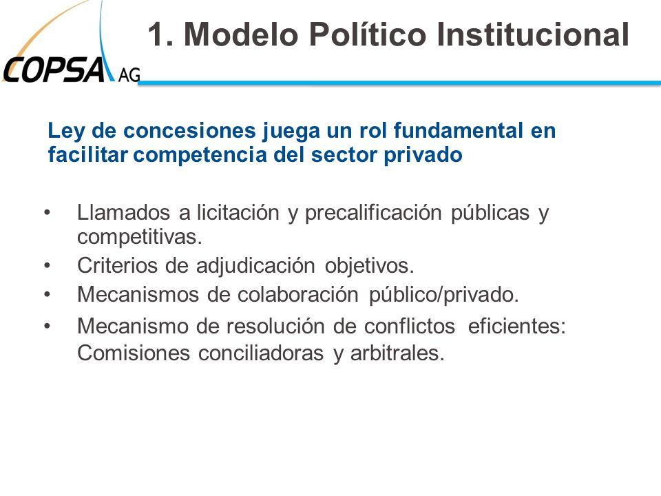 1. Modelo Político Institucional Ley de concesiones juega un rol fundamental en facilitar competencia del sector privado Llamados a licitación y preca