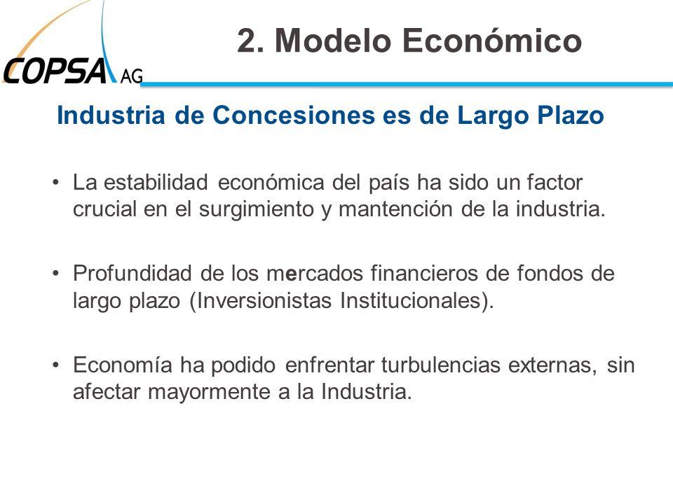 2. Modelo Económico Industria de Concesiones es de Largo Plazo La estabilidad económica del país ha sido un factor crucial en el surgimiento y mantenc