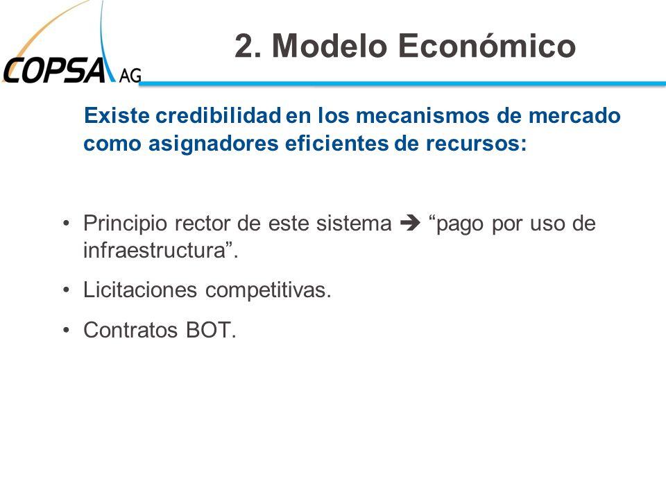 2. Modelo Económico Existe credibilidad en los mecanismos de mercado como asignadores eficientes de recursos: Principio rector de este sistema pago po