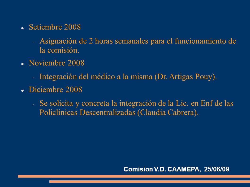 Setiembre 2008 Asignación de 2 horas semanales para el funcionamiento de la comisión.