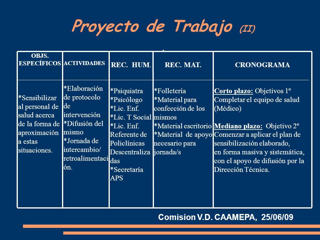 Proyecto de Trabajo (II) OBJS.