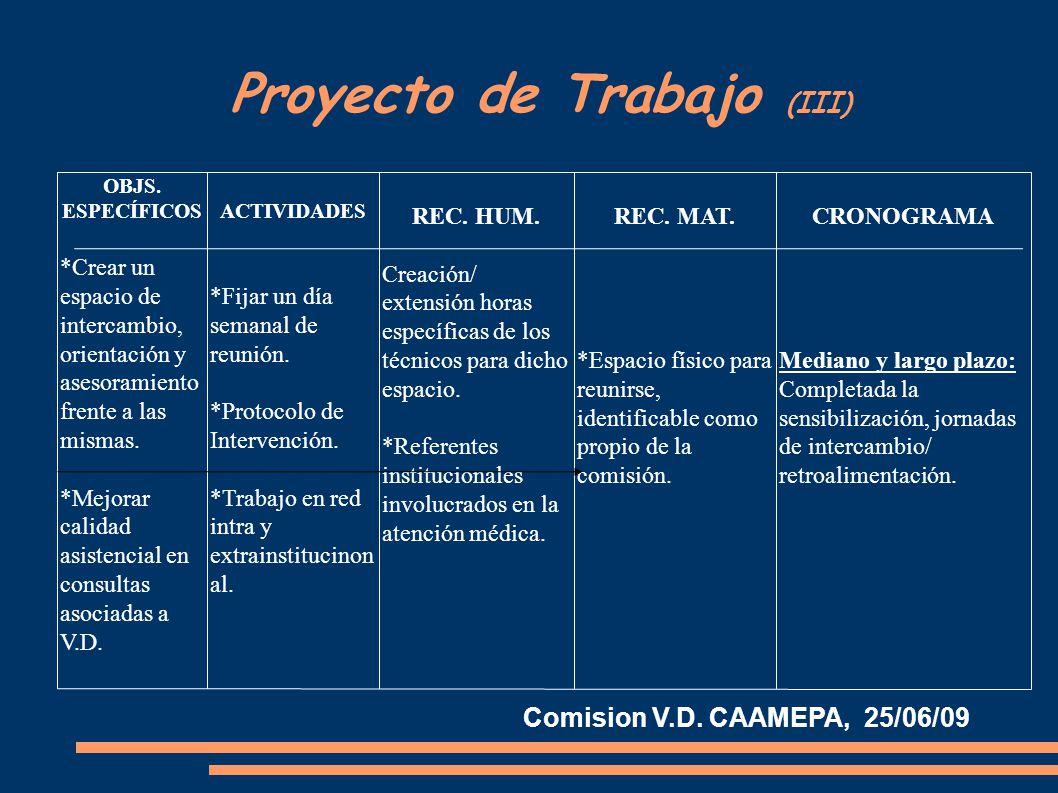 Proyecto de Trabajo (III) OBJS.