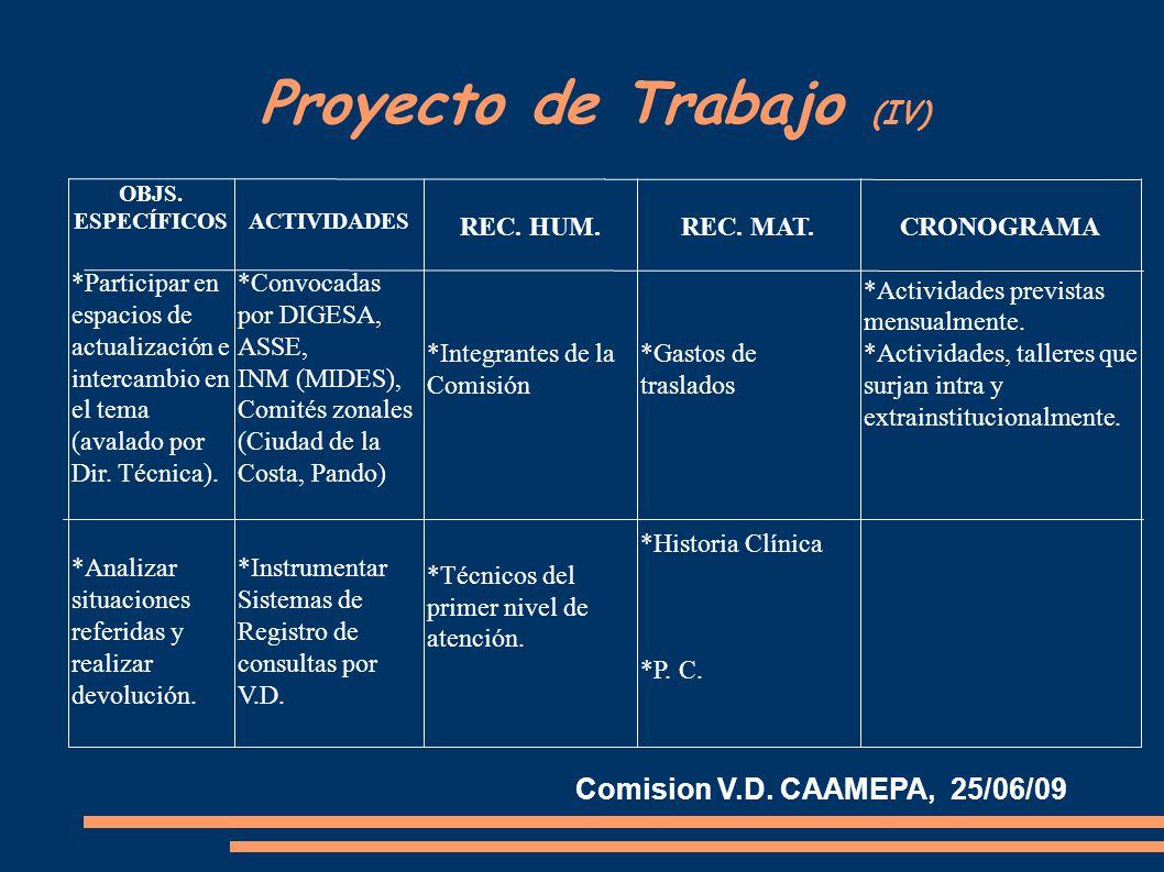 Proyecto de Trabajo (IV) OBJS.