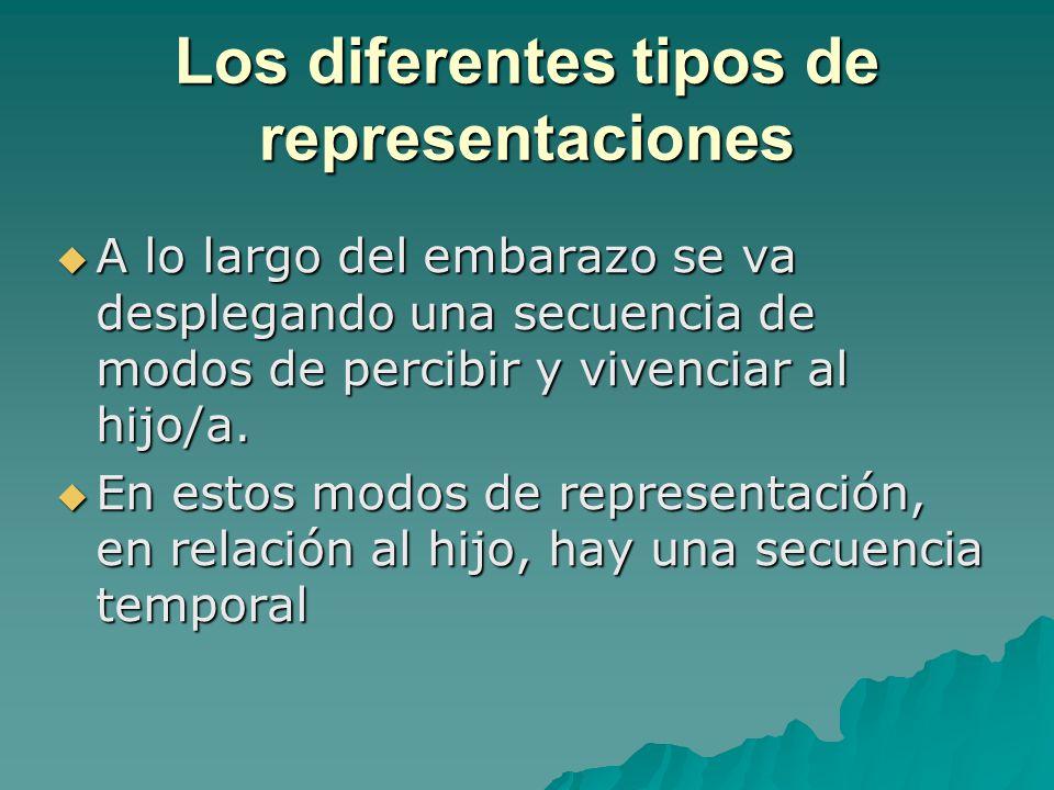 Los diferentes tipos de representaciones A lo largo del embarazo se va desplegando una secuencia de modos de percibir y vivenciar al hijo/a. A lo larg