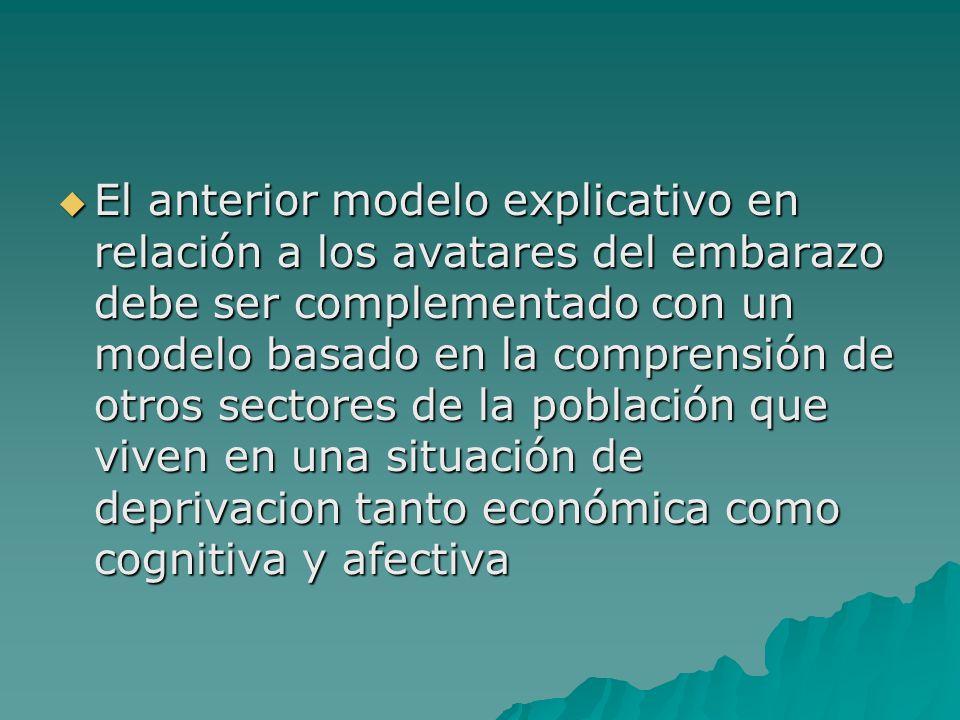 El anterior modelo explicativo en relación a los avatares del embarazo debe ser complementado con un modelo basado en la comprensión de otros sectores