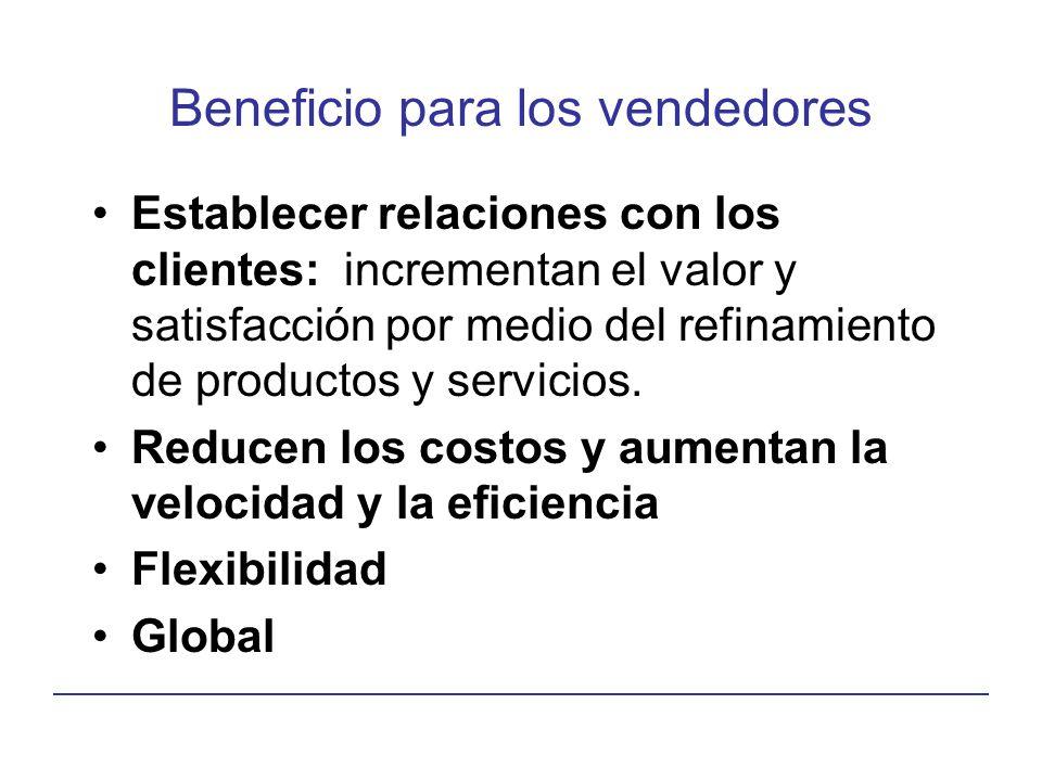 Beneficio para los vendedores Establecer relaciones con los clientes: incrementan el valor y satisfacción por medio del refinamiento de productos y se