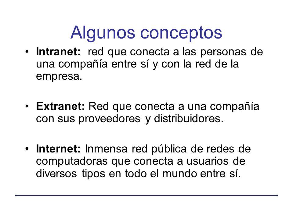 Algunos conceptos Intranet: red que conecta a las personas de una compañía entre sí y con la red de la empresa. Extranet: Red que conecta a una compañ