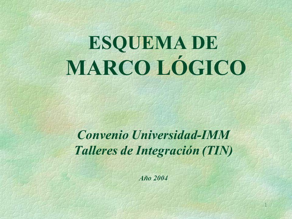 1 ESQUEMA DE MARCO LÓGICO Convenio Universidad-IMM Talleres de Integración (TIN) Año 2004