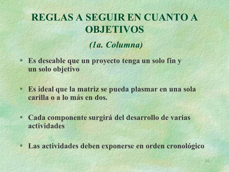 10 REGLAS A SEGUIR EN CUANTO A OBJETIVOS (1a.