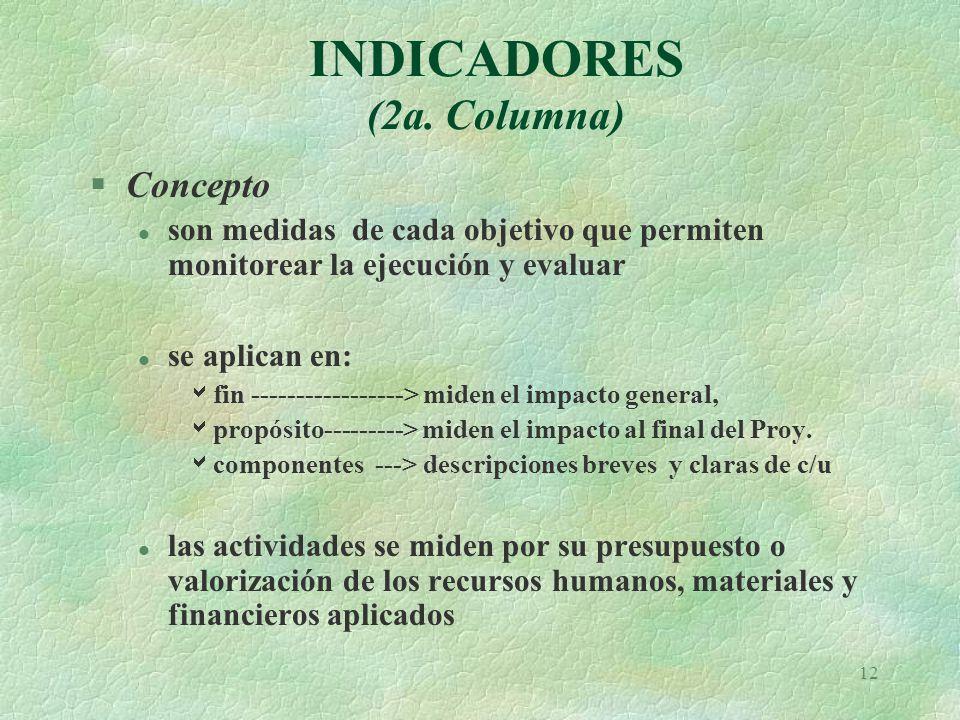12 INDICADORES (2a.