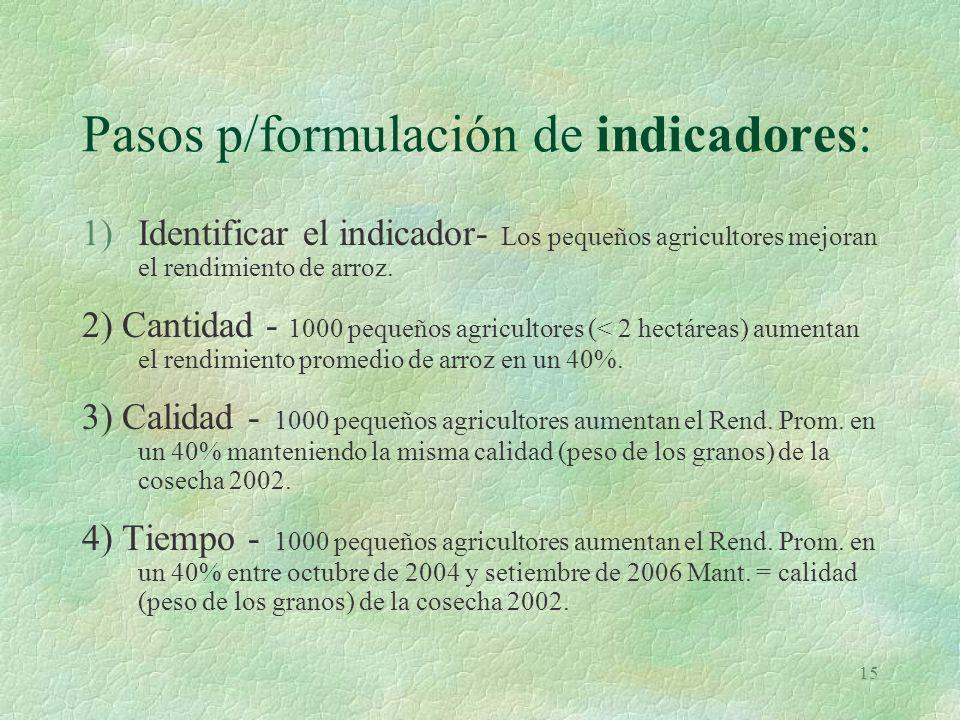 15 Pasos p/formulación de indicadores: 1)Identificar el indicador- Los pequeños agricultores mejoran el rendimiento de arroz.