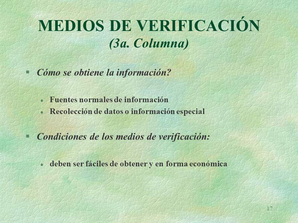 17 MEDIOS DE VERIFICACIÓN (3a.Columna) §Cómo se obtiene la información.