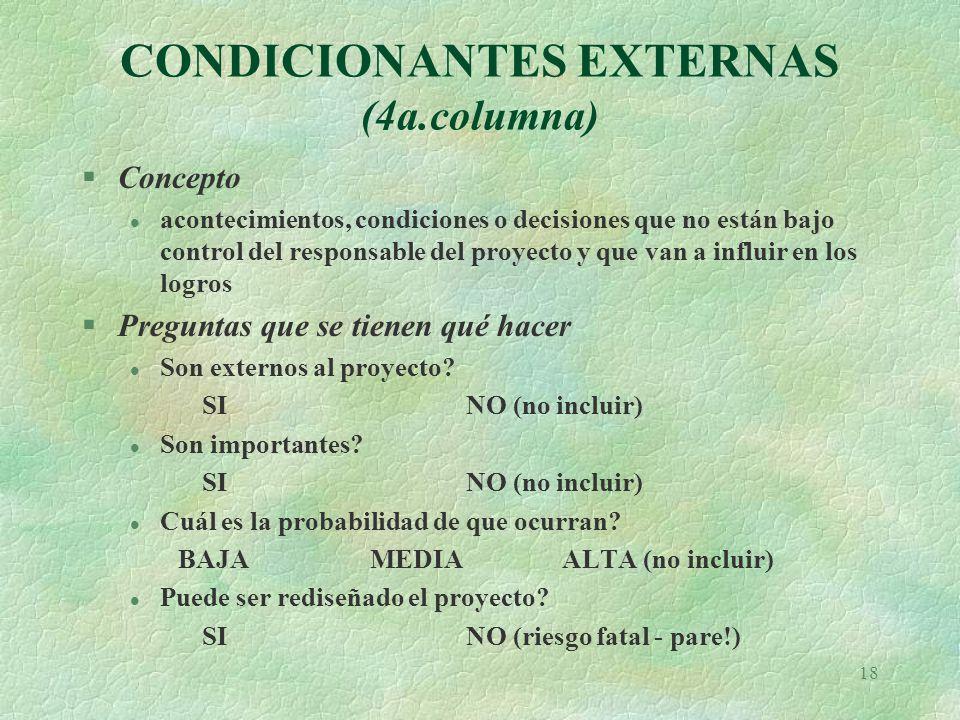 18 CONDICIONANTES EXTERNAS (4a.columna) §Concepto l acontecimientos, condiciones o decisiones que no están bajo control del responsable del proyecto y que van a influir en los logros §Preguntas que se tienen qué hacer l Son externos al proyecto.