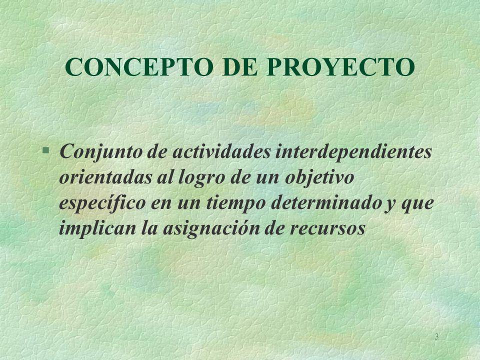 3 CONCEPTO DE PROYECTO §Conjunto de actividades interdependientes orientadas al logro de un objetivo específico en un tiempo determinado y que implican la asignación de recursos