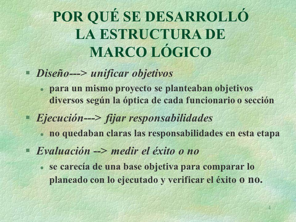 5 CUADRO DE MARCO LÓGICO